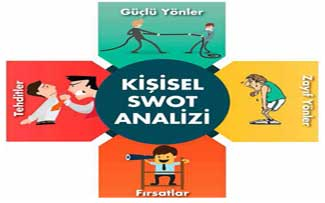 kissisel-swot-analizi